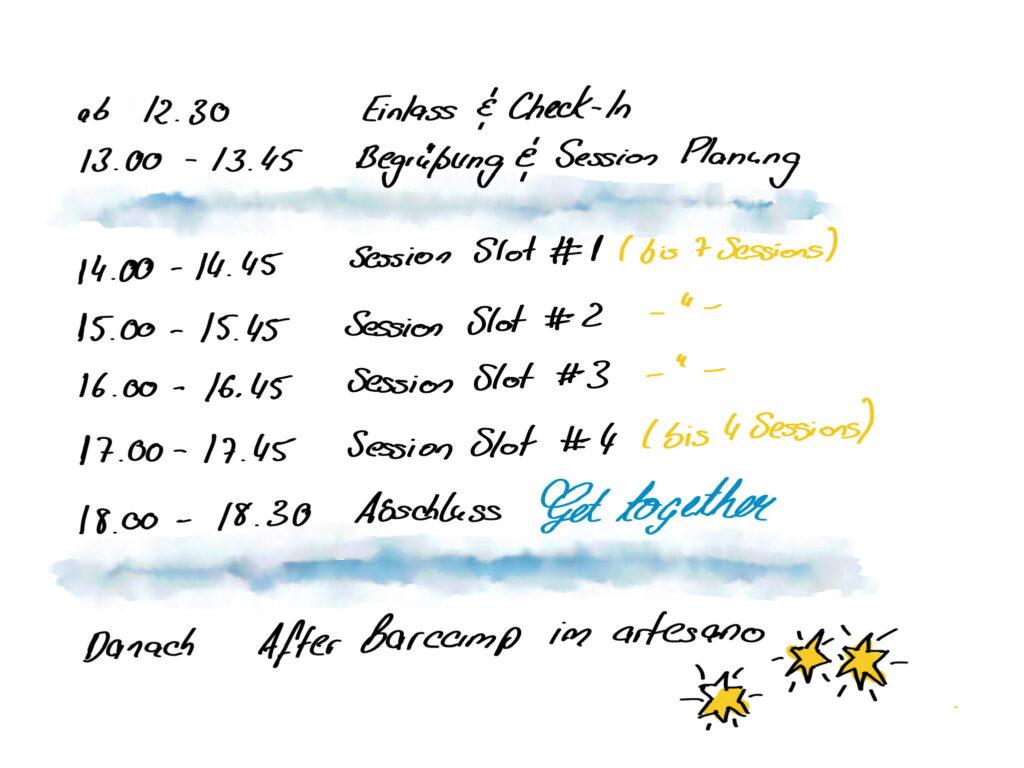 Zeitplan Barcamp Ebersberg